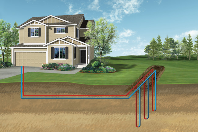Geothermal Heating